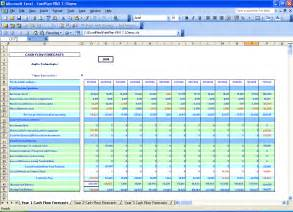 Flowplanner monthly cash flow projection cash flow forecasts closing monthly