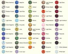 birthstone colors chart random knowledge birthstones