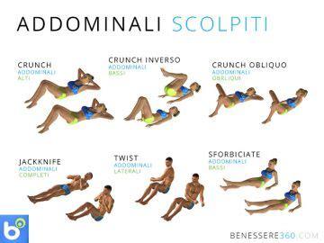 ginnastica per interno braccia esercizi