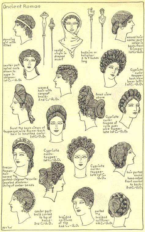 ancient hairstyles history women s hats headdresses hairstyles medieval to modern