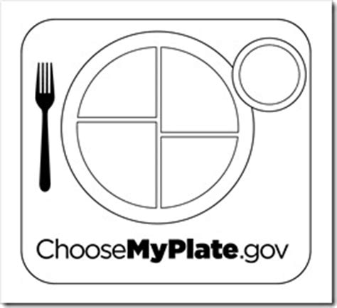 my plate template myplate blank printable calendar template 2016