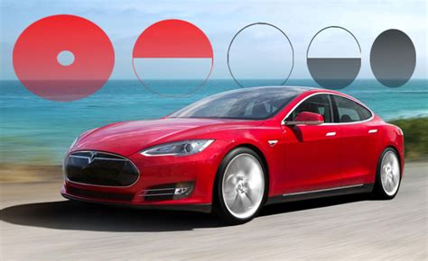 are tesla model s reliability ratings about to plunge