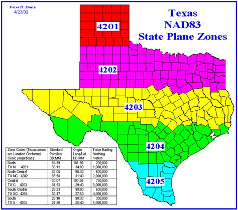 texas state plane map coordinate systems overview