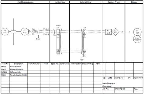 loop wiring diagram instrumentation efcaviation