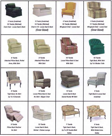 What Type Of Fabric To Use For Upholstery by Custom Home Interiors Upholstery
