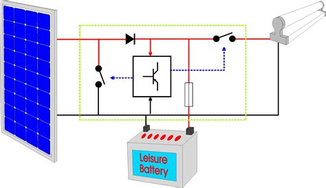 how to make schematic diagram mppt solar charger circuit diagram wiring diagram
