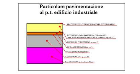 isolamento termico pavimento piano terra aladue s p a immobiliare costruzioni