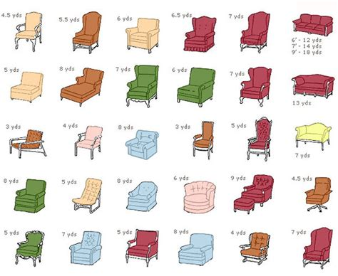 Yardage Estimator For Upholstery by Your Yoko Upholstered
