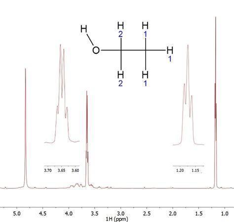 pattern matching organic molecules lab 50 b 228 sta bilderna om nmr spect p 229 pinterest labb s 246 k