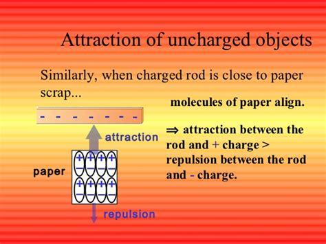 Of Attraction Essay by Lsitrik Statis