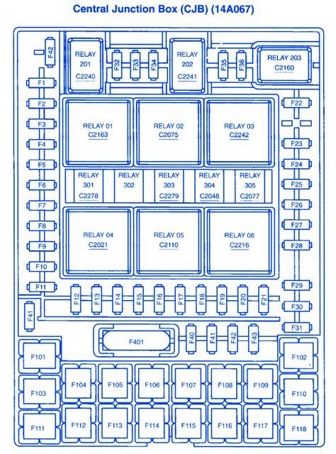 96 ford f150 fuse box diagram html autos weblog