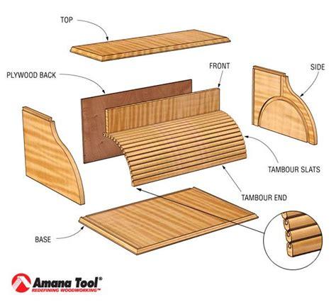 breadbox project  lonnie bird   amana tool