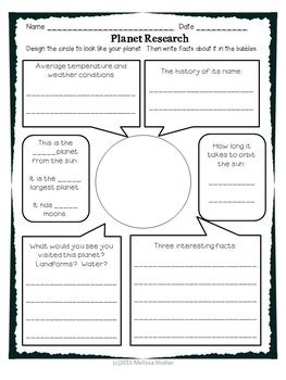 Planet Research Project Outline by Planet Research Pack By Shutler Teachers Pay Teachers