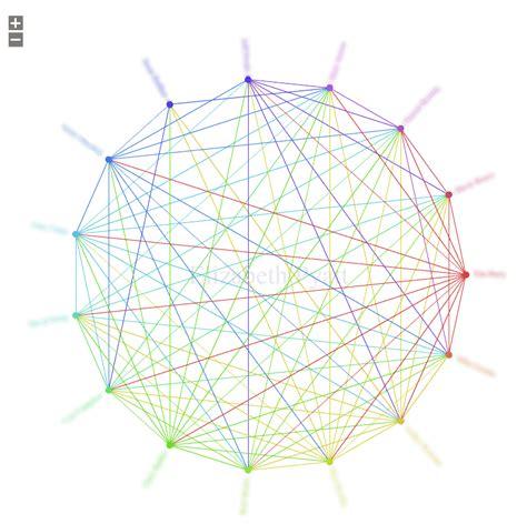 String Circle - string circle