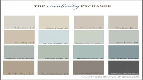Assorted kitchen colors most benjamin moore paint plus paint colors