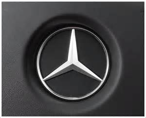 Mercedes Symbol History Mercedes Logo Meaning And History Models