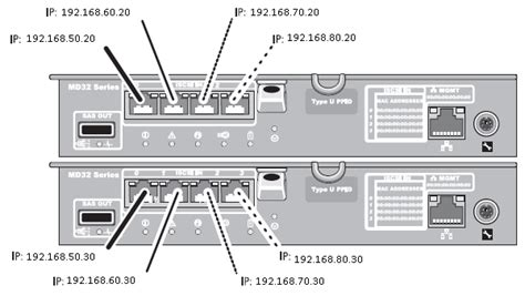 Mba Configuration Menu Dell Esxi by Deployment Guide For Md3200i Md3600i For Vmware Esxi 5 0