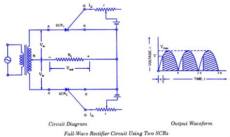 wave rectifier using scr electronic circuits and diagrams electronic projects and design