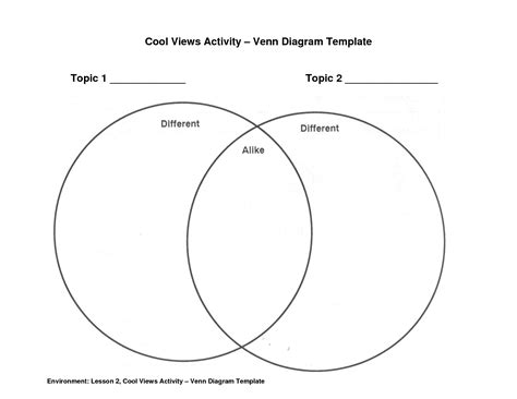 venn diagram template pdf math venn diagram worksheet pdf compare and contrast