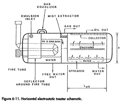 heater treater diagram heater treater design free engine image for user