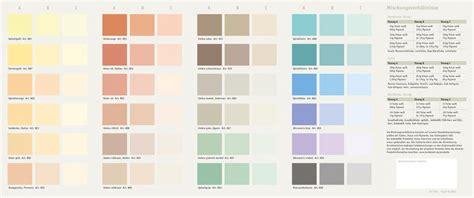 Wandfarben Auswahl by Farbpalette Wandfarben Braun Thand Info