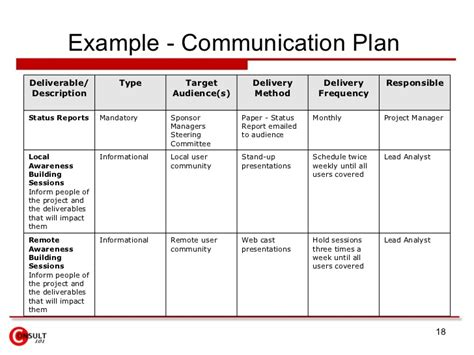corporate communication plan template stakeholder communication