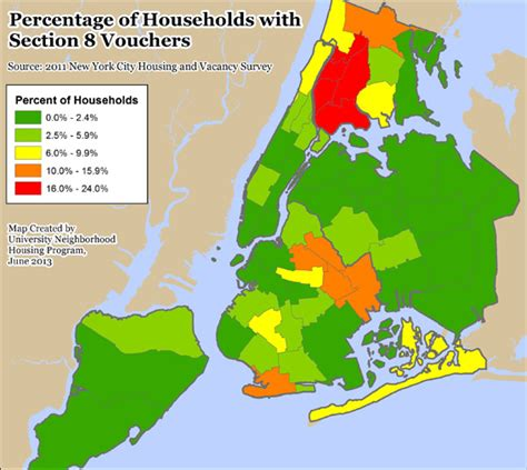 How To Receive Section 8 by Neighborhood Housing Program