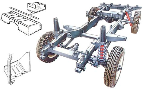 land rover discovery chassis parts dpg defenders land rover specialist chassis supply