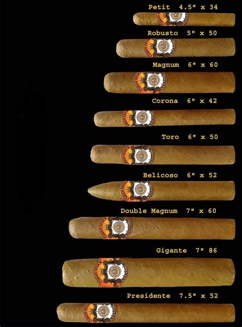 printable cigar ring size chart 7 best images of cigar ring size chart cigar ring gauge