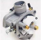 Scoot Boost  R&233glage Du Carburateur Aide M&233canique Pour