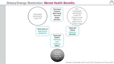genesis mental health dr sandrine thuret neurogenesis and mental health