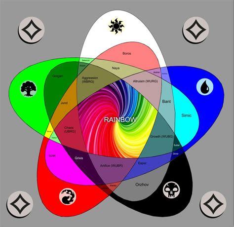 mtg color combination names mtg deckbuilding