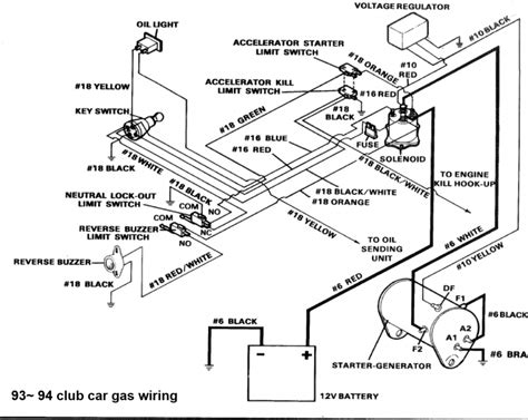 club car wiring diagram gas 93 club car wiring diagram fuse box and wiring diagram
