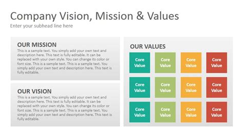 templates for vision and mission statements vision and mission statements powerpoint presentation