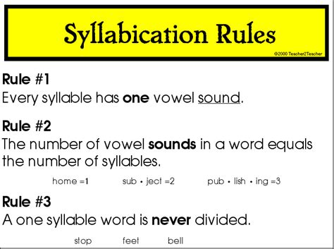 syllabication rules homeschool language arts