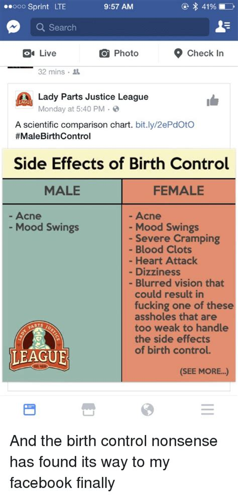 why does birth control cause mood swings synthroid side effects mood swings buy tretinoin nz