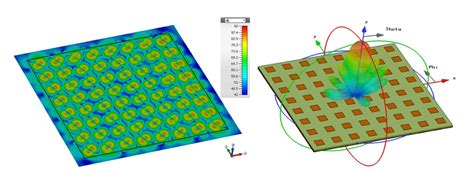 phased array antennas for satellite applications kacst tic in rf and photonics for the e