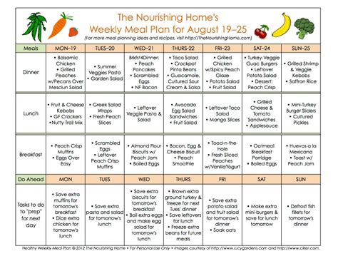 meal plan monday august 19 september 1 the nourishing