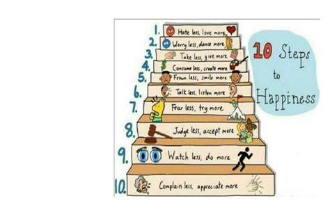 Ten Steps To Happiness by گروه زبان انگلیسی استان اردبیل Ten Steps To Happiness