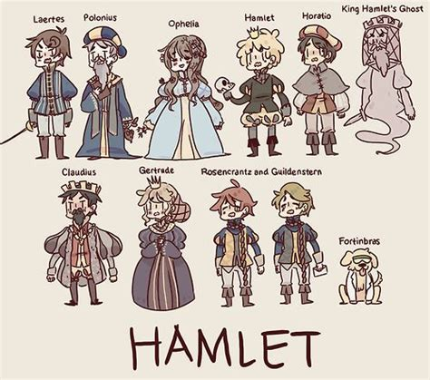 hamlet polonius themes hamlet cartoon cast laertes ophelia are polonius