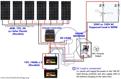 solar panel diagram wiring diagram with description