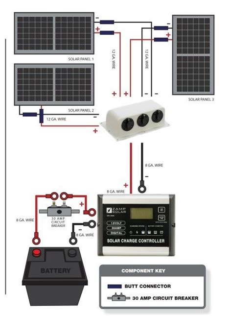 rv solar panel installation wiring diagram 28 images
