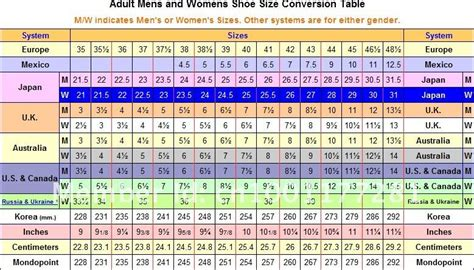 shoe size chart in china chinese shoe size chart shoes for yourstyles
