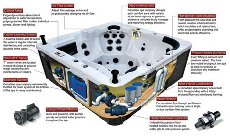tub wiring diagram canada wiring diagram and schematics
