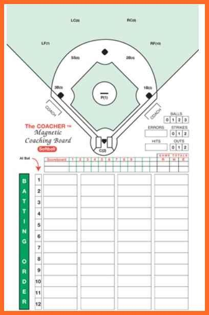 softball lineup template comfortable softball template images exle resume