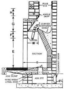 masonry fireplace dimensions 1930s chimney construction plaster walls search