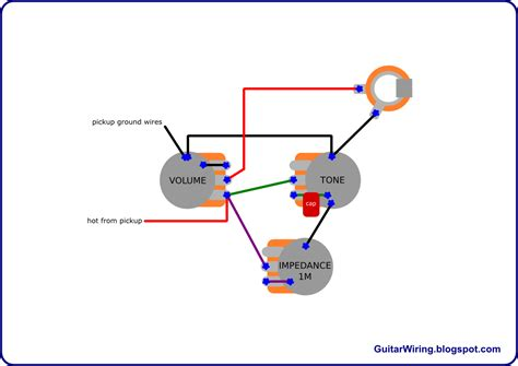 the guitar wiring diagrams and tips impedance