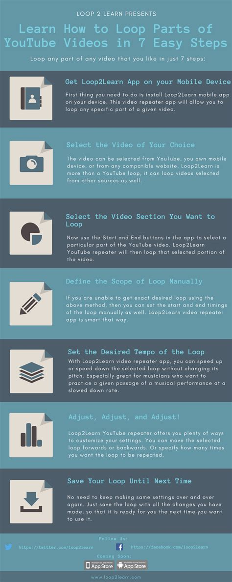 youtube repeat section learn how to loop parts of youtube videos in 7 easy steps