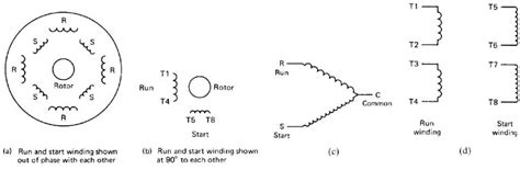 common start run diagram single phase ac motor stator