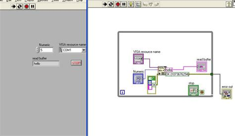 serial communication port arduino labview serial communication bloggowahif